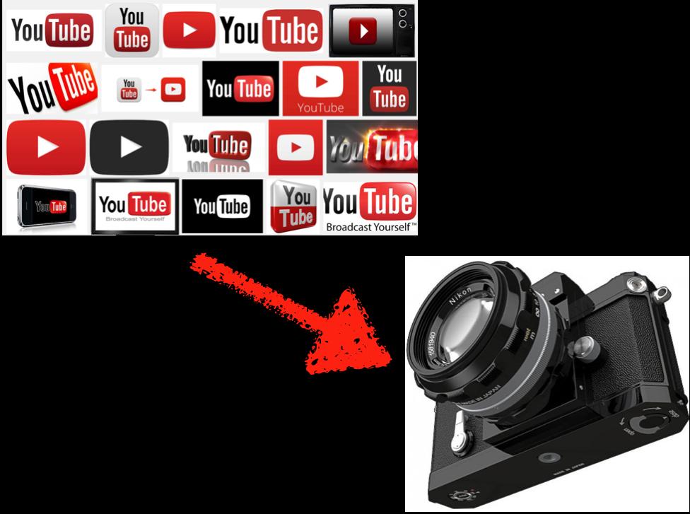 YouTubeからカメラ転売へ